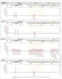 application of dna fingerprinting in an alleged case of paternity biochemistry analytical biochemistry disputed
