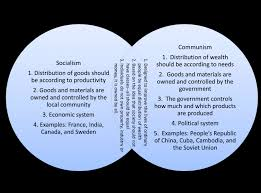 Federalists And Anti Federalists Venn Diagram Munism Vs Socialism Communism Vs Socialism Venn Diagram