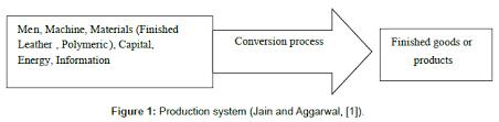 cae example essays evaluation