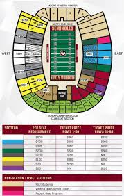 Doak Campbell Seating Chart Rows Bobby Bowden Field At Doak S Campbell Stadium