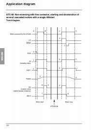 application diagram ats Telemecanique Soft Starter Altistart 48 at Altistart 48 Wiring Diagram