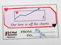 Our Love Is Off The Charts Article Here Www Evilmadscient