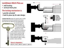 Lockdown Hitch Pin