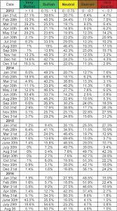 Torque Chart Fastenal Sample Bolt Torque Chart Fastenal Bolt Torque Chart
