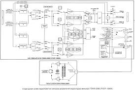 similiar shielded wire symbol keywords shielded twisted pair symbol shielded circuit and schematic wiring