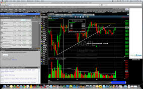 Charting Software For Mac Wiretrading Blogspot Com Freework Forex Stock Analysis Free