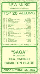 Hamilton Chart Of The Week October 28 1981 Oldies