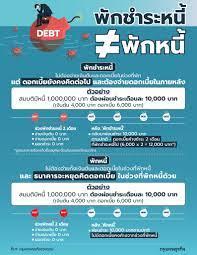 พักชำระหนี้' กับ 'พักหนี้' ไม่เหมือนกัน! เช็คเงื่อนไข ก่อนร่วม  'มาตรการช่วยเหลือลูกหนี้'