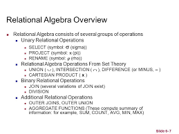 relational algebra symbols slide chapter 6 the relational algebra and calculus ppt download