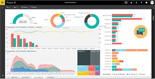 Excel Dashboard Ms Excel Warning Analytics Dashboards This Is A Post