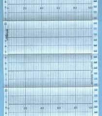 Recorders Charts Pens