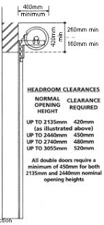 if the headroom available is less than that required in the diagram the roller can be ed lower but the drive through height will be reduced