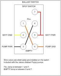 jabsco 18220 1127 ballast puppy reversible ballast pump switch reversible pump switch wiring diagram jpg