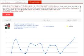 Dropshipping Charts How To Activate And Access Aliexpress Dropshipping Center