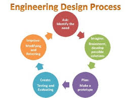 Engineering Design Process Chart Engineering Design Process Anchor Chart