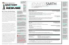 gallery of how to make a really good resume samples of resumes