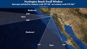 Mechanics Of Huntington Beach California Surfline