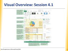 Excel Tutorial 4: Analyzing and Charting Financial Data - ppt download
