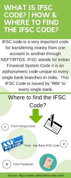 Search Options Provides To You Askbankifsccode Indian com Bank Any BXRvwxq