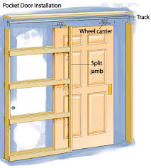 10 DIY Great Ways to Upgrade Bathroom 7. Pocket Door ...