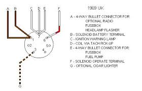 ignition switch connections 69 Ford Ignition Pigtail Wiring Schematic
