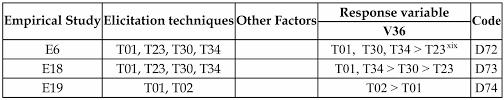 statistics research paper pdf write