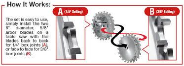 freud dado blade. amazon.com. the freud difference dado blade