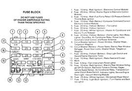 2000 buick fuse box diagram 2000 wiring diagrams online