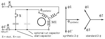 single phase capacitor run motor wiring diagram wiring diagram how to reverse the rotation of single phase capacitor start single phase induction motor wiring diagram
