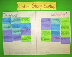 Maths Chart Work For Exhibition Math Charts Mrs Zimmermans Third Grade G T Class At