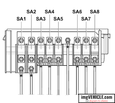 volkswagen passat b6 fuse box diagrams schemes vehicle com fuse assignment on fuse panel a on e box low inside the engine compartment on the left side