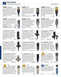 Pro Audio B H Photo Video Manualzz Com