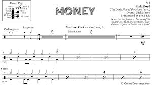 Money Pink Floyd Drum Sheet Music