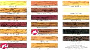 Valspar Wood Stain Color Chart Interior Wood Stain Colors Brickandwillow Co