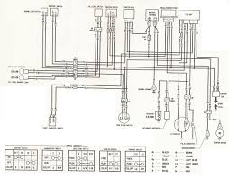 honda ct70 k1 wiring diagram honda discover your wiring diagram honda90 wiring diagram