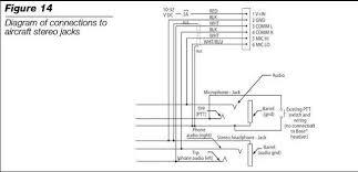 headset wiring diagram ppt great engine wiring diagram schematic • headset wiring diagram data wiring diagram rh 9 mercedes aktion tesmer de headset connector wiring