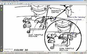 kubota rtv 900 wiring diagram inspirational troy bilt pony wiring troy-bilt solenoid wiring diagram at Troy Bilt Pony Wiring Schematic