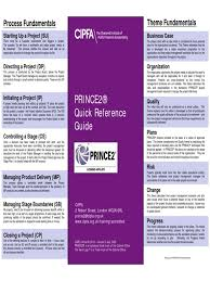project management quick reference guide prince2 quick reference guide project management business