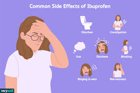 Using Ibuprofen To Treat Headaches And Migraines