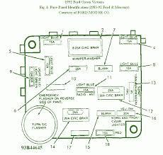 92 mercury grand marquis fuse diagram wiring diagram 92 crown vic fuse box wiring diagram site 92 mercury grand marquis