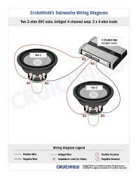 subwoofer wiring diagrams how to wire your subs amp wired like this