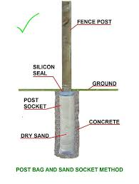 fence post. Introduction: How To Fix And Then Extract A Fence Post With Ease
