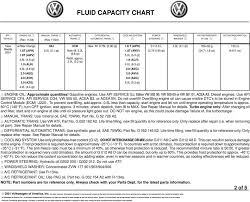 Ford Refrigerant Capacity Charts Heavy Truck Freon Capacity Chart Best Picture Of Chart