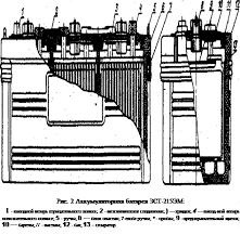 Реферат Электрооборудование трактора МТЗ  ГЕНЕРАТОР
