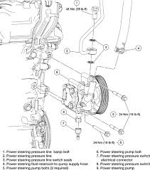 Power steering leak    Ford Truck Enthusiasts Forums in addition  besides Ford F150 F250  Replace Power Steering Fluid How To   Ford Trucks also Stop Wandering    Ford Super Duty Sloppy Steering Fix   8 Lug additionally  in addition  together with  besides power steering leak power brakes lost   Diesel Bombers besides Ford F150 F250  Replace Power Steering Fluid How To   Ford Trucks besides F250 power stearing leak   YouTube additionally Ford Truck Technical Drawings and Schematics   Section C. on ford f 250 power steering pump diagram