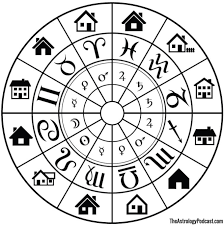 Do An Astrology Analysis Using Archetypes