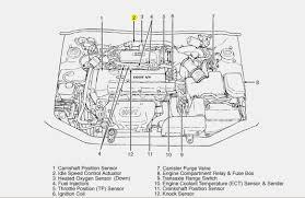 2000 hyundai elantra engine diagram wiring diagrams value 2001 hyundai elantra engine diagram wiring diagram structure 2000 hyundai elantra engine diagram
