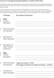 The Lord Of The Flies Activities And Assignments Pdf Free