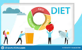 Diet Healthy Lifestyle Proper Nutrition Flat Tiny Persons