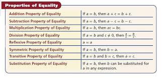 Properties Of Equality Lymoore209 Properties Of